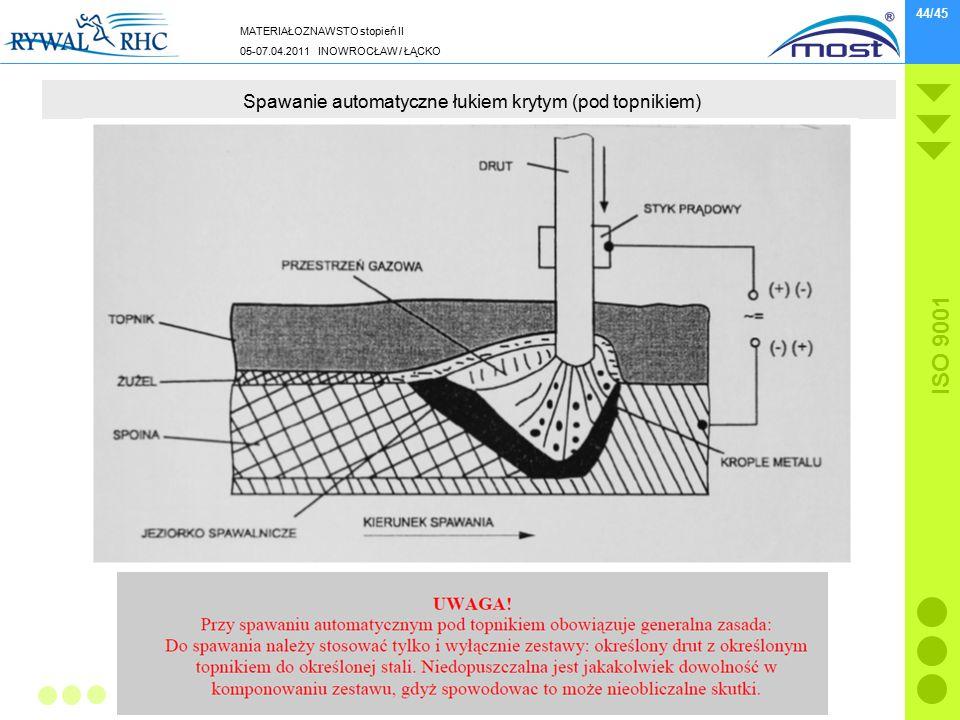 MATERIAŁOZNAWSTO stopień II 05-07.04.2011 INOWROCŁAW / ŁĄCKO ISO 9001 44/45 Spawanie automatyczne łukiem krytym (pod topnikiem)
