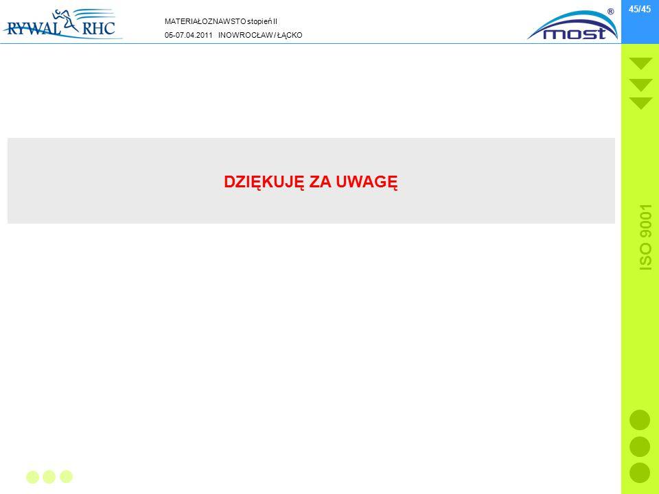 MATERIAŁOZNAWSTO stopień II 05-07.04.2011 INOWROCŁAW / ŁĄCKO ISO 9001 45/45 DZIĘKUJĘ ZA UWAGĘ