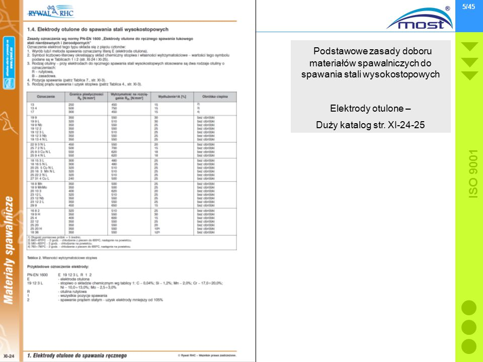 MATERIAŁOZNAWSTO stopień II 05-07.04.2011 INOWROCŁAW / ŁĄCKO ISO 9001 5/45 Podstawowe zasady doboru materiałów spawalniczych do spawania stali wysokostopowych Elektrody otulone – Duży katalog str.