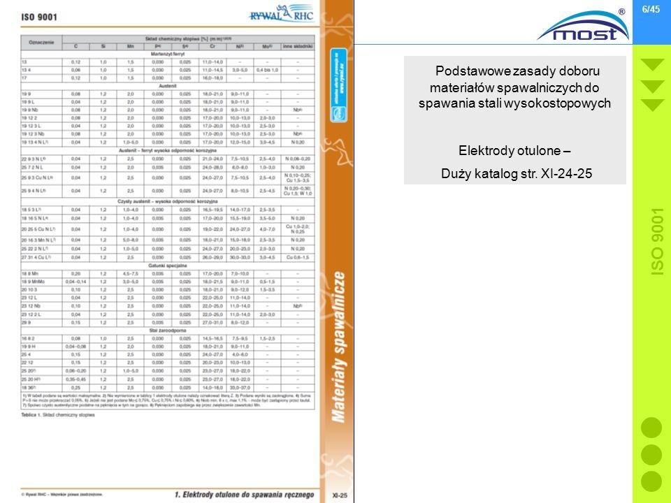 MATERIAŁOZNAWSTO stopień II 05-07.04.2011 INOWROCŁAW / ŁĄCKO ISO 9001 6/45 Podstawowe zasady doboru materiałów spawalniczych do spawania stali wysokostopowych Elektrody otulone – Duży katalog str.