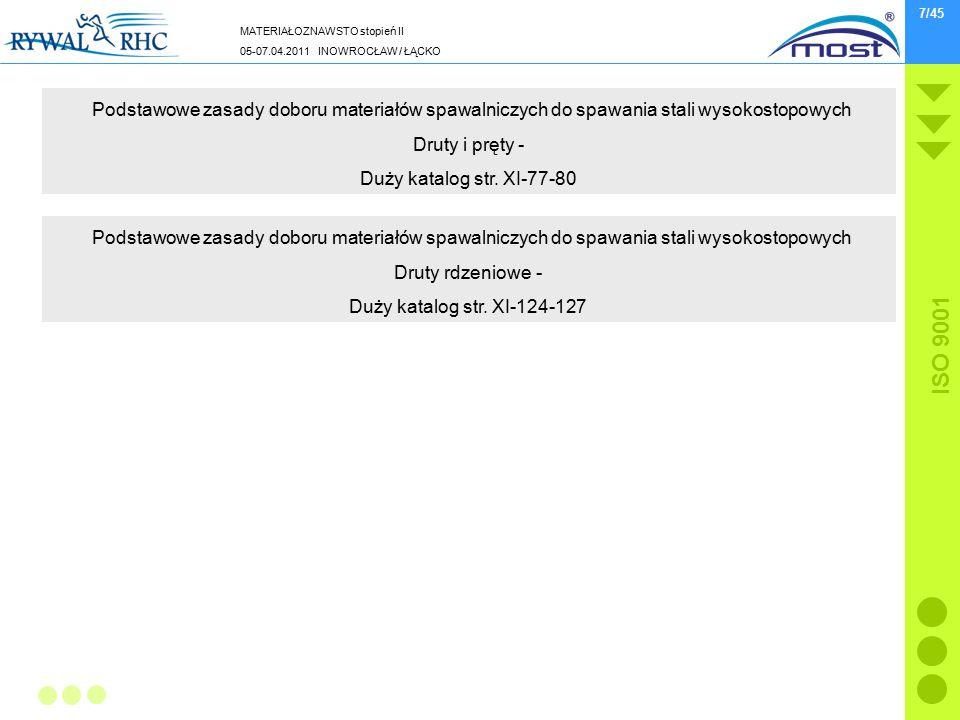 MATERIAŁOZNAWSTO stopień II 05-07.04.2011 INOWROCŁAW / ŁĄCKO ISO 9001 7/45 Podstawowe zasady doboru materiałów spawalniczych do spawania stali wysokostopowych Druty i pręty - Duży katalog str.