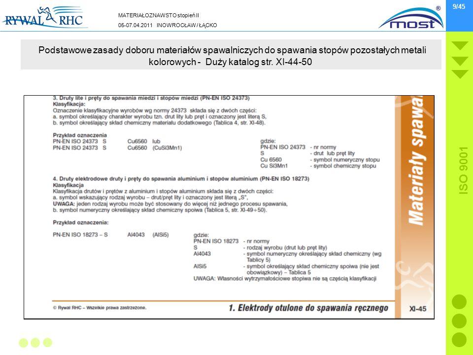 MATERIAŁOZNAWSTO stopień II 05-07.04.2011 INOWROCŁAW / ŁĄCKO ISO 9001 9/45 Podstawowe zasady doboru materiałów spawalniczych do spawania stopów pozostałych metali kolorowych - Duży katalog str.