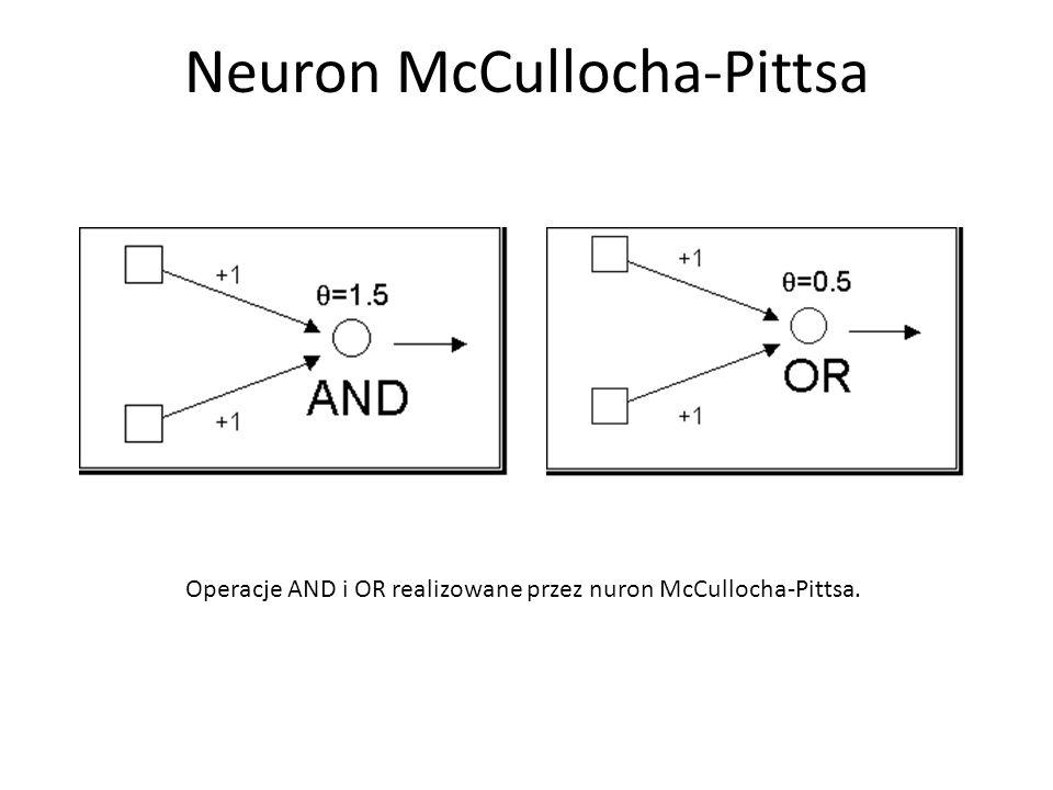 Neuron McCullocha-Pittsa Operacje AND i OR realizowane przez nuron McCullocha-Pittsa.