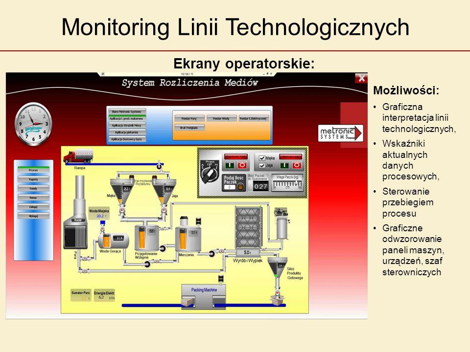 Monitoring Linii Technologicznych Struktura Systemów: