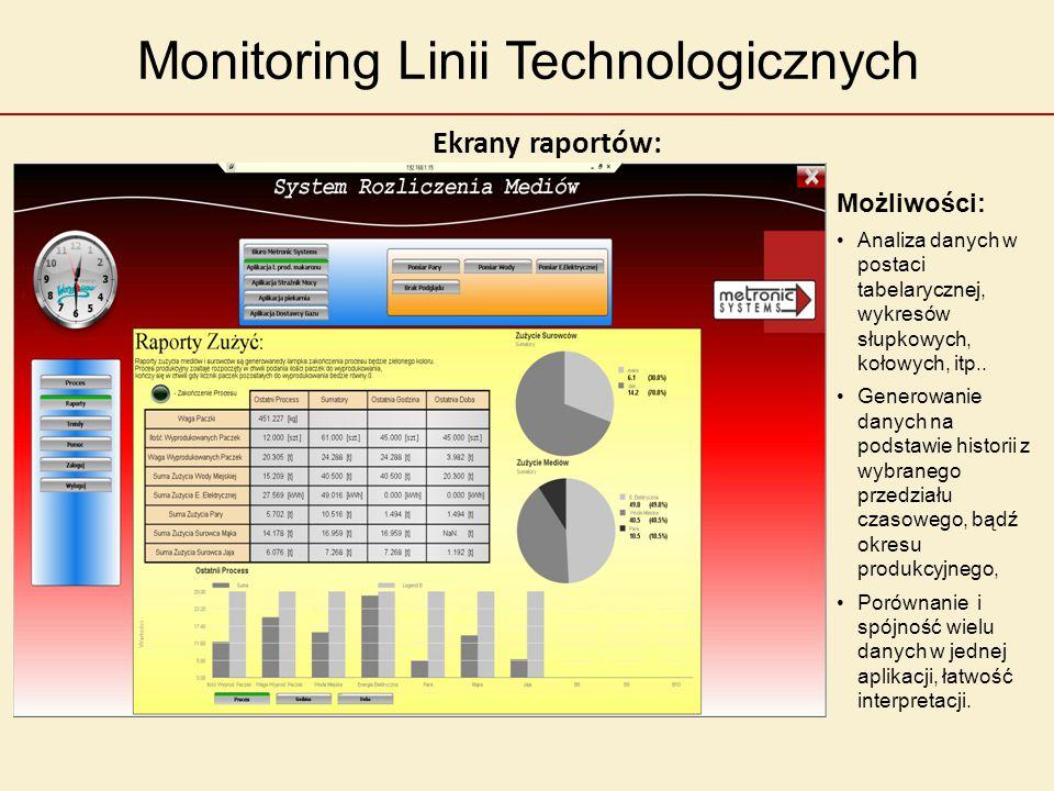Monitoring Linii Technologicznych Możliwości: Przegląd aktualnych Trendów Prezentacja danych historycznych Prostota generowania przebiegów Możliwość eksportu danych do innych plików, wydruku.