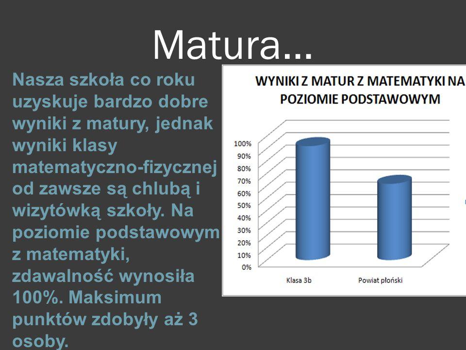 Matura… Nasza szkoła co roku uzyskuje bardzo dobre wyniki z matury, jednak wyniki klasy matematyczno-fizycznej od zawsze są chlubą i wizytówką szkoły.