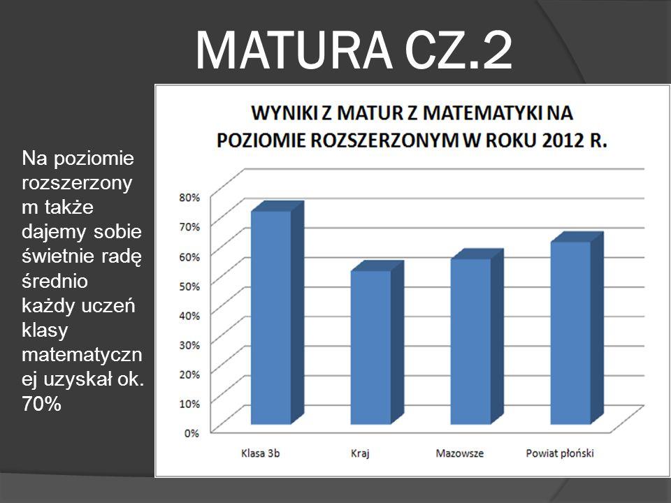 MATURA CZ.2 Na poziomie rozszerzony m także dajemy sobie świetnie radę średnio każdy uczeń klasy matematyczn ej uzyskał ok. 70%
