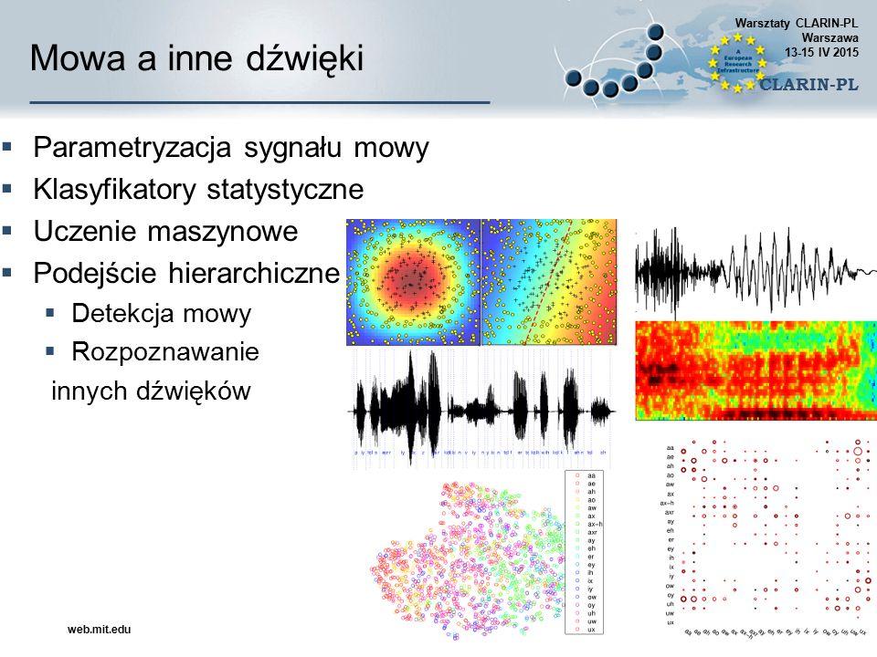 Analiza sygnału mowy  Intensywność (głośność)  Rodzaj pobudzenia – dźwięki harmoniczne, trące, zwarte  Barwa dźwięku  Iloczas  Praat Praat Warszt
