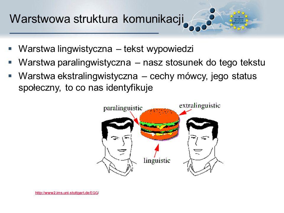 Warstwowa struktura komunikacji  Warstwa lingwistyczna – tekst wypowiedzi  Warstwa paralingwistyczna – nasz stosunek do tego tekstu  Warstwa ekstralingwistyczna – cechy mówcy, jego status społeczny, to co nas identyfikuje http://www2.ims.uni-stuttgart.de/EGGhttp://www2.ims.uni-stuttgart.de/EGG/