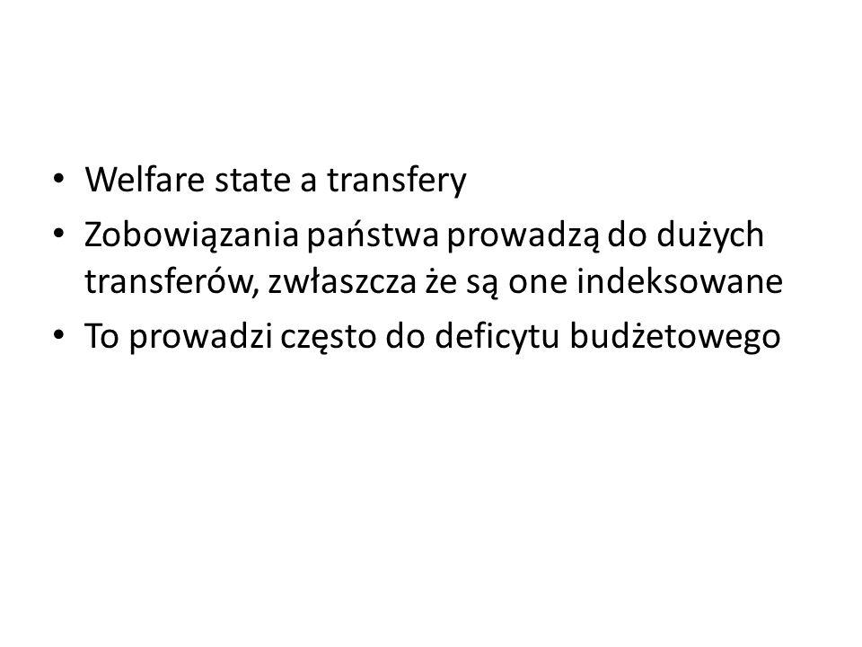 Welfare state a transfery Zobowiązania państwa prowadzą do dużych transferów, zwłaszcza że są one indeksowane To prowadzi często do deficytu budżetowego