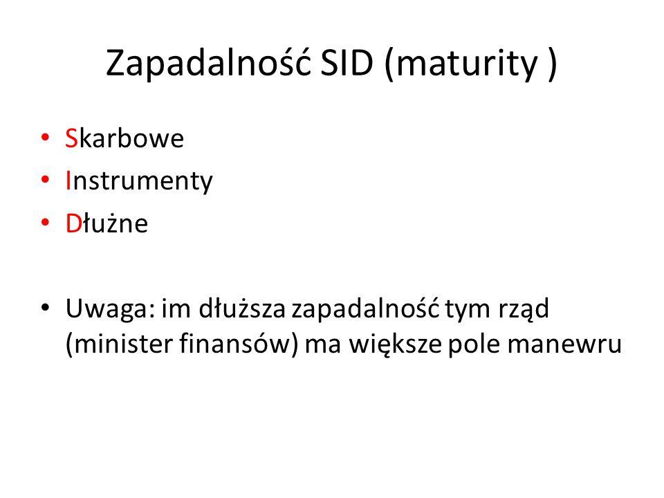 Zapadalność SID (maturity ) Skarbowe Instrumenty Dłużne Uwaga: im dłuższa zapadalność tym rząd (minister finansów) ma większe pole manewru