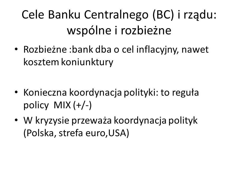 Cele Banku Centralnego (BC) i rządu: wspólne i rozbieżne Rozbieżne :bank dba o cel inflacyjny, nawet kosztem koniunktury Konieczna koordynacja polityki: to reguła policy MIX (+/-) W kryzysie przeważa koordynacja polityk (Polska, strefa euro,USA)