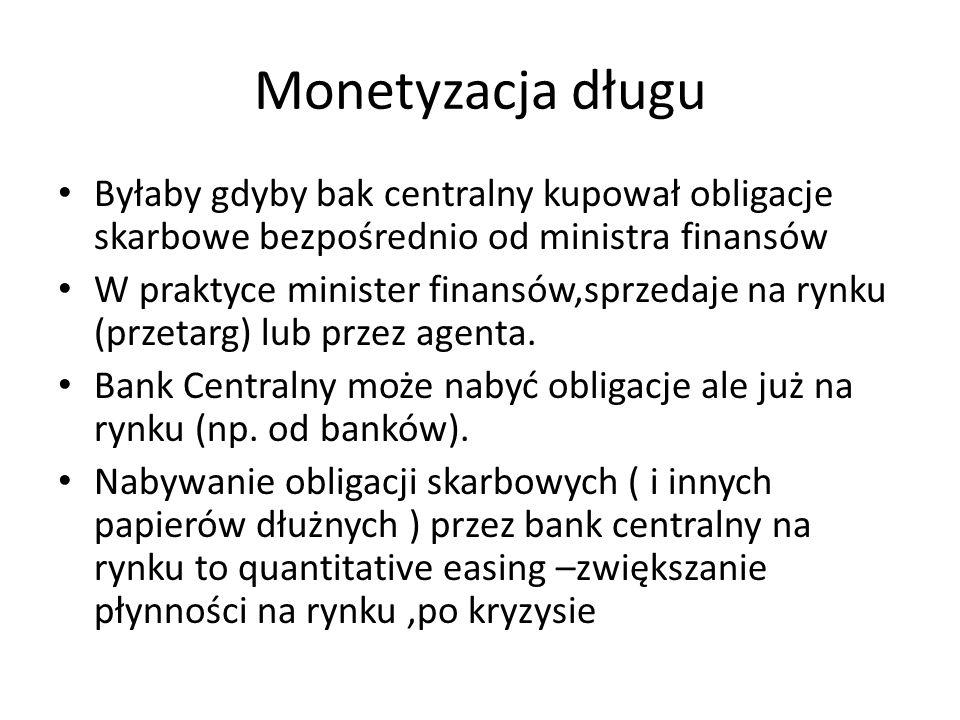 Monetyzacja długu Byłaby gdyby bak centralny kupował obligacje skarbowe bezpośrednio od ministra finansów W praktyce minister finansów,sprzedaje na rynku (przetarg) lub przez agenta.