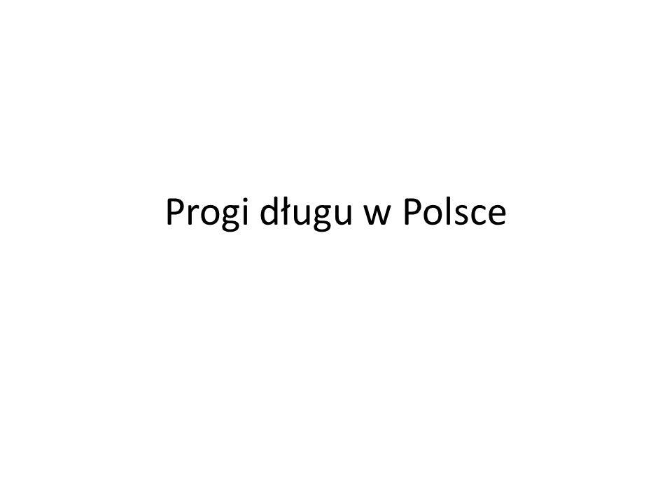 Progi długu w Polsce