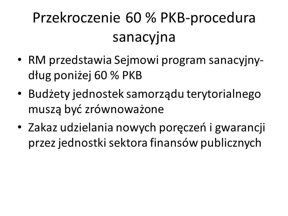 Przekroczenie 60 % PKB-procedura sanacyjna RM przedstawia Sejmowi program sanacyjny- dług poniżej 60 % PKB Budżety jednostek samorządu terytorialnego muszą być zrównoważone Zakaz udzielania nowych poręczeń i gwarancji przez jednostki sektora finansów publicznych