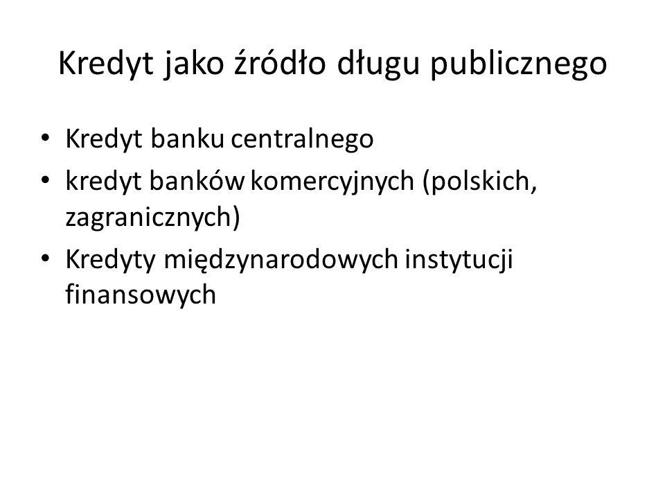 Kredyt jako źródło długu publicznego Kredyt banku centralnego kredyt banków komercyjnych (polskich, zagranicznych) Kredyty międzynarodowych instytucji finansowych