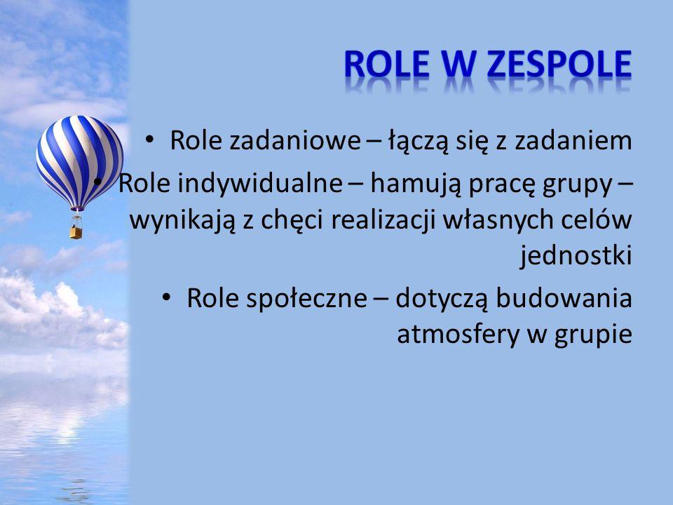 Role zadaniowe – łączą się z zadaniem Role indywidualne – hamują pracę grupy – wynikają z chęci realizacji własnych celów jednostki Role społeczne – d