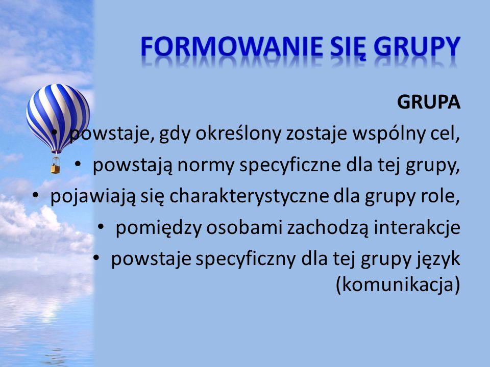 GRUPA powstaje, gdy określony zostaje wspólny cel, powstają normy specyficzne dla tej grupy, pojawiają się charakterystyczne dla grupy role, pomiędzy