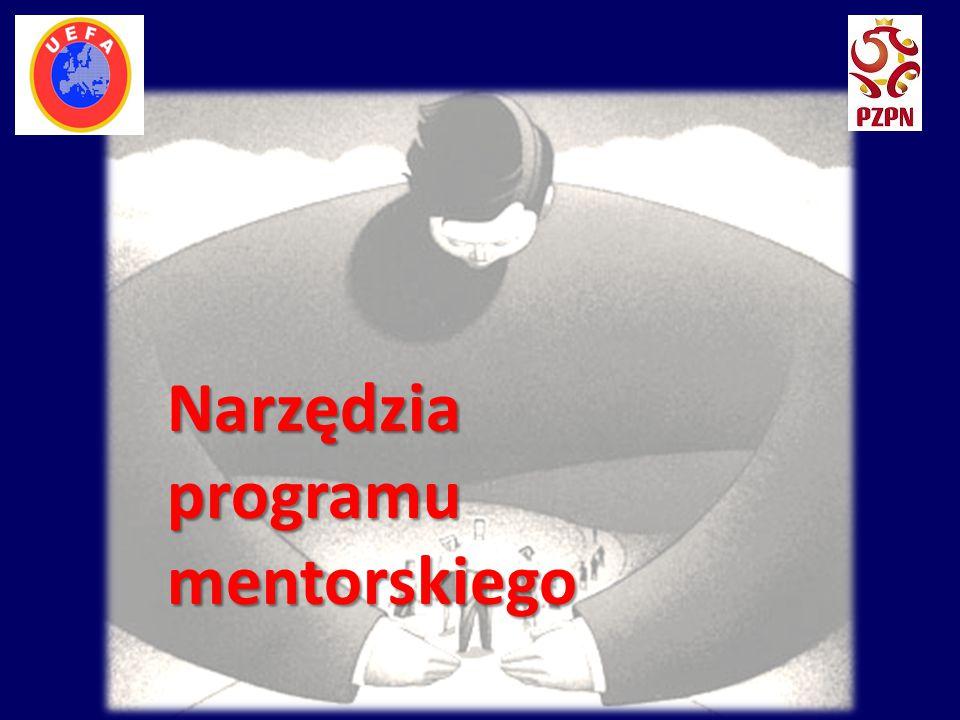Narzędziaprogramumentorskiego