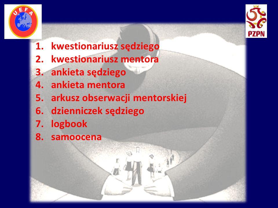 1.kwestionariusz sędziego 2.kwestionariusz mentora 3.ankieta sędziego 4.ankieta mentora 5.arkusz obserwacji mentorskiej 6.dzienniczek sędziego 7.logbo