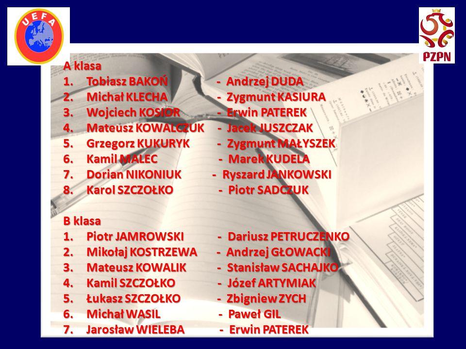 A klasa 1.Tobiasz BAKOŃ - Andrzej DUDA 2.Michał KLECHA - Zygmunt KASIURA 3.Wojciech KOSIOR - Erwin PATEREK 4.Mateusz KOWALCZUK - Jacek JUSZCZAK 5.Grze