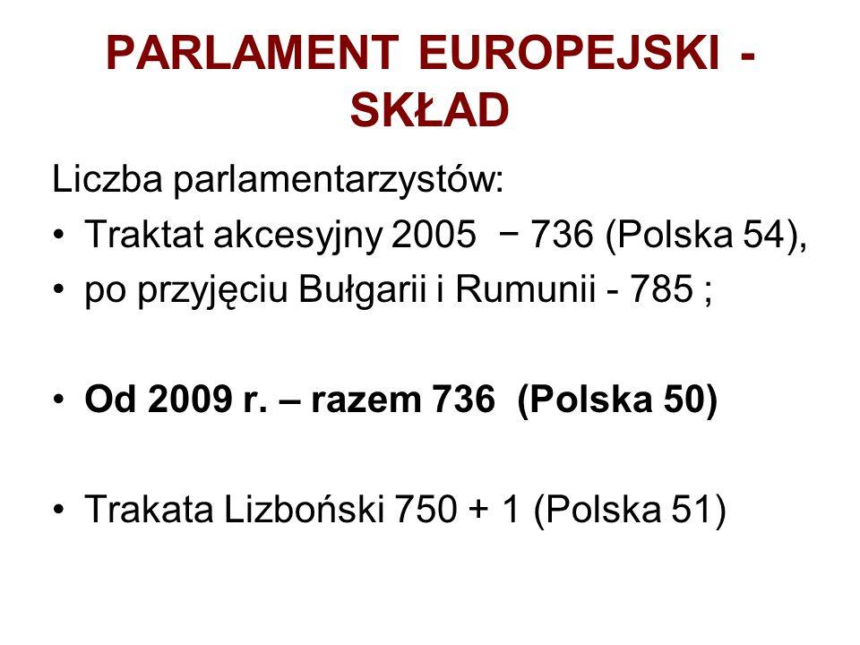 PARLAMENT EUROPEJSKI - SKŁAD Liczba parlamentarzystów: Traktat akcesyjny 2005 − 736 (Polska 54), po przyjęciu Bułgarii i Rumunii - 785 ; Od 2009 r. –
