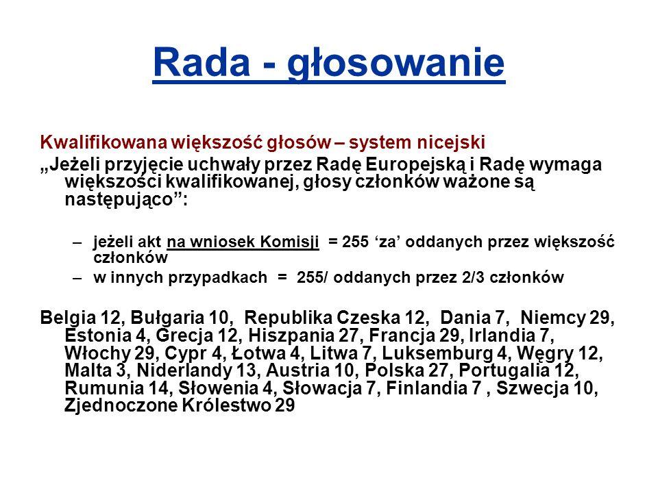 """Rada - głosowanie Kwalifikowana większość głosów – system nicejski """"Jeżeli przyjęcie uchwały przez Radę Europejską i Radę wymaga większości kwalifikowanej, głosy członków ważone są następująco : –jeżeli akt na wniosek Komisji = 255 'za' oddanych przez większość członków –w innych przypadkach  = 255/ oddanych przez 2/3 członków Belgia 12, Bułgaria 10, Republika Czeska 12, Dania 7, Niemcy 29, Estonia 4, Grecja 12, Hiszpania 27, Francja 29, Irlandia 7, Włochy 29, Cypr 4, Łotwa 4, Litwa 7, Luksemburg 4, Węgry 12, Malta 3, Niderlandy 13, Austria 10, Polska 27, Portugalia 12, Rumunia 14, Słowenia 4, Słowacja 7, Finlandia 7, Szwecja 10, Zjednoczone Królestwo 29"""