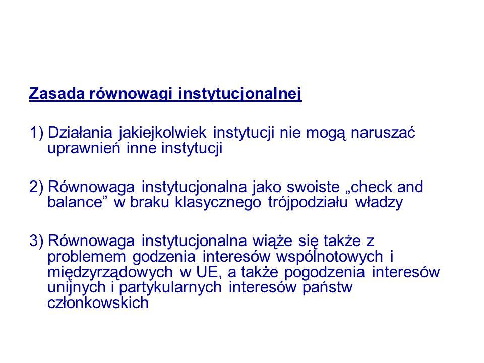 """Zasada równowagi instytucjonalnej 1) Działania jakiejkolwiek instytucji nie mogą naruszać uprawnień inne instytucji 2) Równowaga instytucjonalna jako swoiste """"check and balance w braku klasycznego trójpodziału władzy 3) Równowaga instytucjonalna wiąże się także z problemem godzenia interesów wspólnotowych i międzyrządowych w UE, a także pogodzenia interesów unijnych i partykularnych interesów państw członkowskich"""