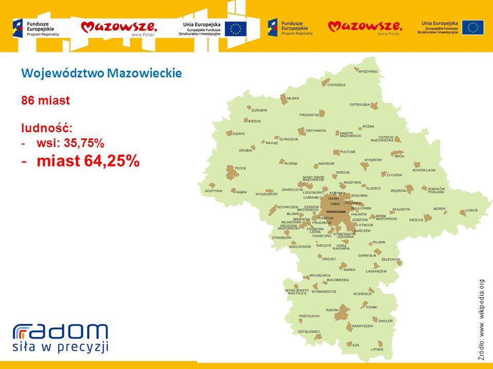 Województwo Mazowieckie 86 miast ludność: -wsi: 35,75% -miast 64,25% Źródło: www. wikipedia.org