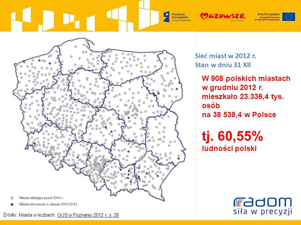 Sieć miast w 2012 r. Stan w dniu 31 XII W 908 polskich miastach w grudniu 2012 r.