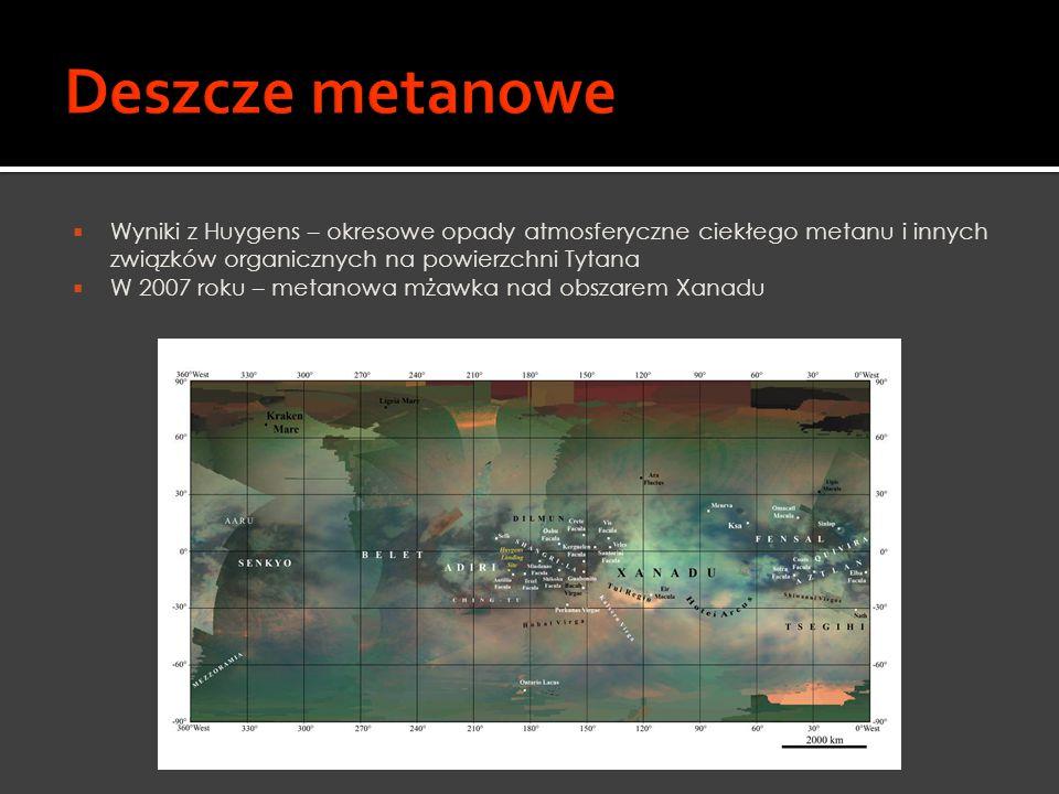  Wyniki z Huygens – okresowe opady atmosferyczne ciekłego metanu i innych związków organicznych na powierzchni Tytana  W 2007 roku – metanowa mżawka