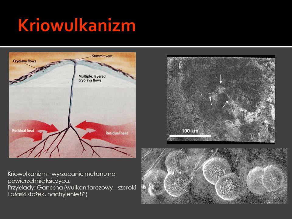 Kriowulkanizm – wyrzucanie metanu na powierzchnię księżyca. Przykłady: Ganesha (wulkan tarczowy – szeroki i płaski stożek, nachylenie 8 °).