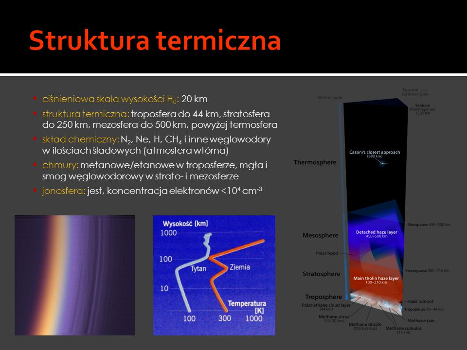  ciśnieniowa skala wysokości H 0 : 20 km  struktura termiczna: troposfera do 44 km, stratosfera do 250 km, mezosfera do 500 km, powyżej termosfera 