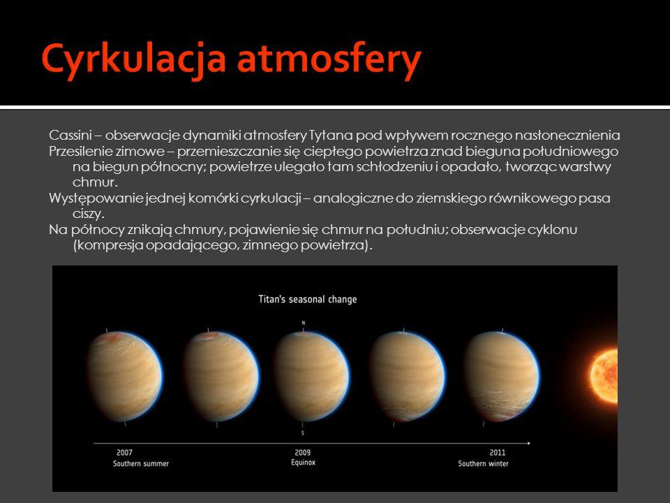Cassini – obserwacje dynamiki atmosfery Tytana pod wpływem rocznego nasłonecznienia Przesilenie zimowe – przemieszczanie się ciepłego powietrza znad b