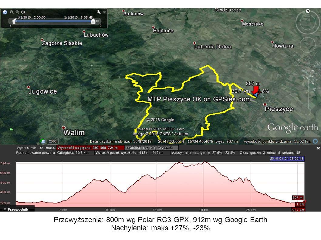 TRASA – połączenie Strefy MTB Walim i Bielawa Przewyższenia: 800m wg Polar RC3 GPX, 912m wg Google Earth Nachylenie: maks +27%, -23%