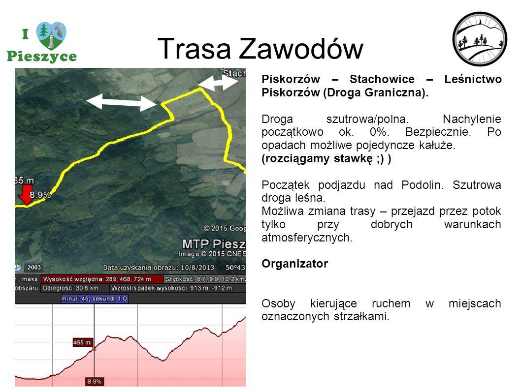 Trasa Zawodów Piskorzów – Stachowice – Leśnictwo Piskorzów (Droga Graniczna). Droga szutrowa/polna. Nachylenie początkowo ok. 0%. Bezpiecznie. Po opad