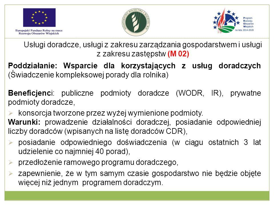 Poddziałanie: Wsparcie dla korzystających z usług doradczych (Świadczenie kompleksowej porady dla rolnika) Beneficjenci: publiczne podmioty doradcze (