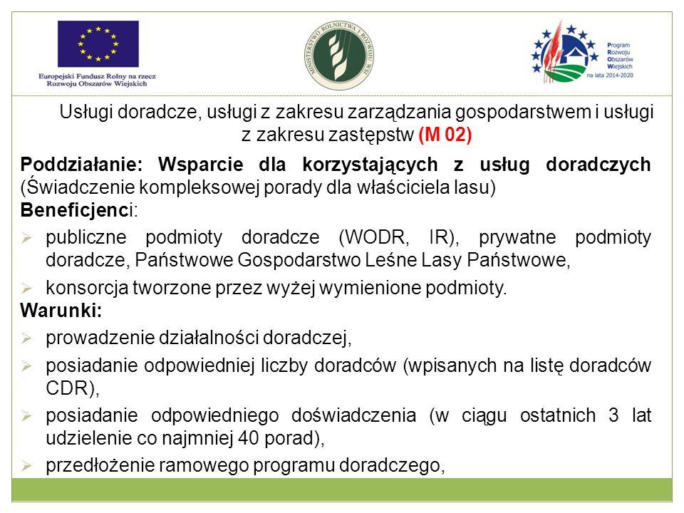 Poddziałanie: Wsparcie dla korzystających z usług doradczych (Świadczenie kompleksowej porady dla właściciela lasu) Beneficjenci:  publiczne podmioty doradcze (WODR, IR), prywatne podmioty doradcze, Państwowe Gospodarstwo Leśne Lasy Państwowe,  konsorcja tworzone przez wyżej wymienione podmioty.