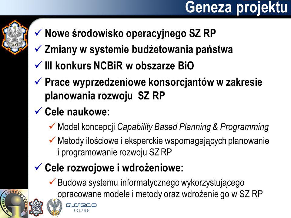 Geneza projektu Nowe środowisko operacyjnego SZ RP Zmiany w systemie budżetowania państwa III konkurs NCBiR w obszarze BiO Prace wyprzedzeniowe konsor