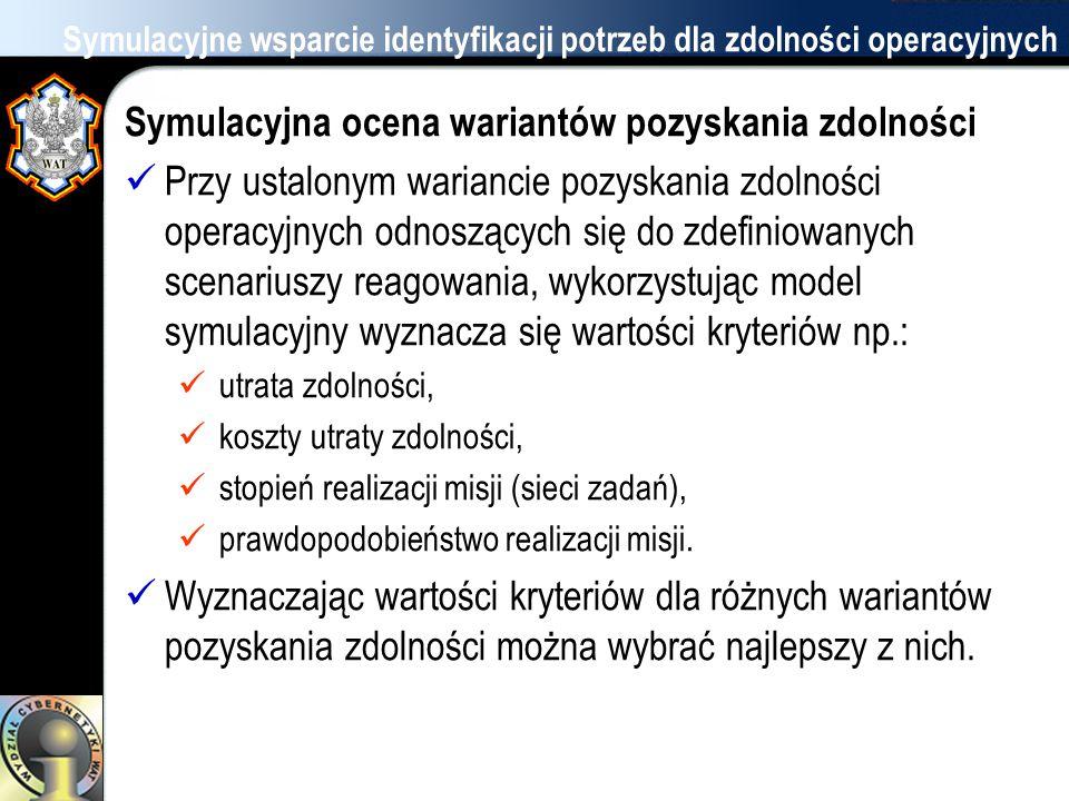 Symulacyjne wsparcie identyfikacji potrzeb dla zdolności operacyjnych Symulacyjna ocena wariantów pozyskania zdolności Przy ustalonym wariancie pozysk