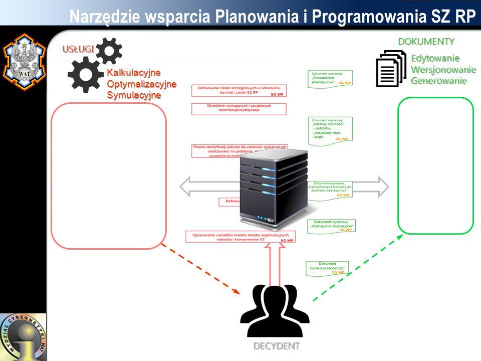 Narzędzie wsparcia Planowania i Programowania SZ RP USŁUGI KalkulacyjneOptymalizacyjneSymulacyjne DOKUMENTYEdytowanieWersjonowanieGenerowanie DECYDENT