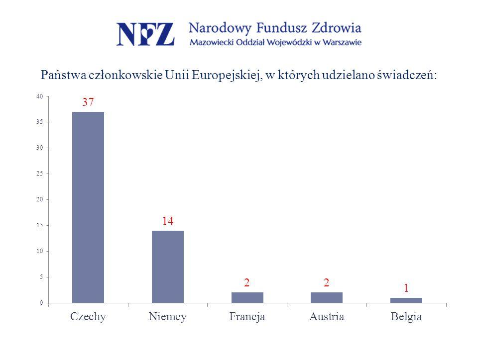 Państwa członkowskie Unii Europejskiej, w których udzielano świadczeń: