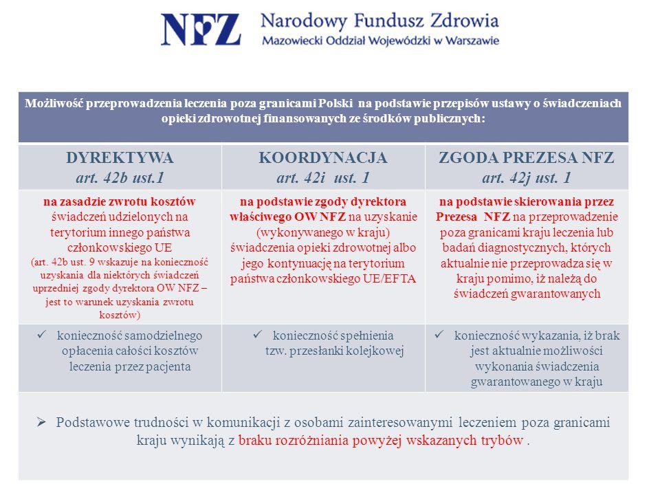 Możliwość przeprowadzenia leczenia poza granicami Polski na podstawie przepisów ustawy o świadczeniach opieki zdrowotnej finansowanych ze środków publicznych: DYREKTYWA art.