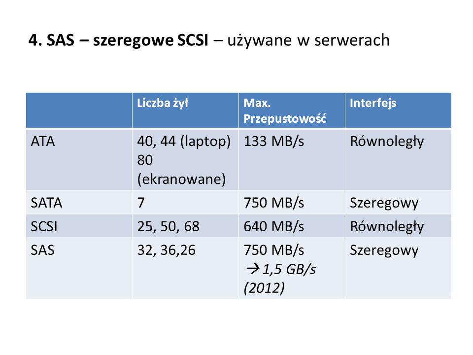 Liczba żyłMax. Przepustowość Interfejs ATA40, 44 (laptop) 80 (ekranowane) 133 MB/sRównoległy SATA7750 MB/sSzeregowy SCSI25, 50, 68640 MB/sRównoległy S