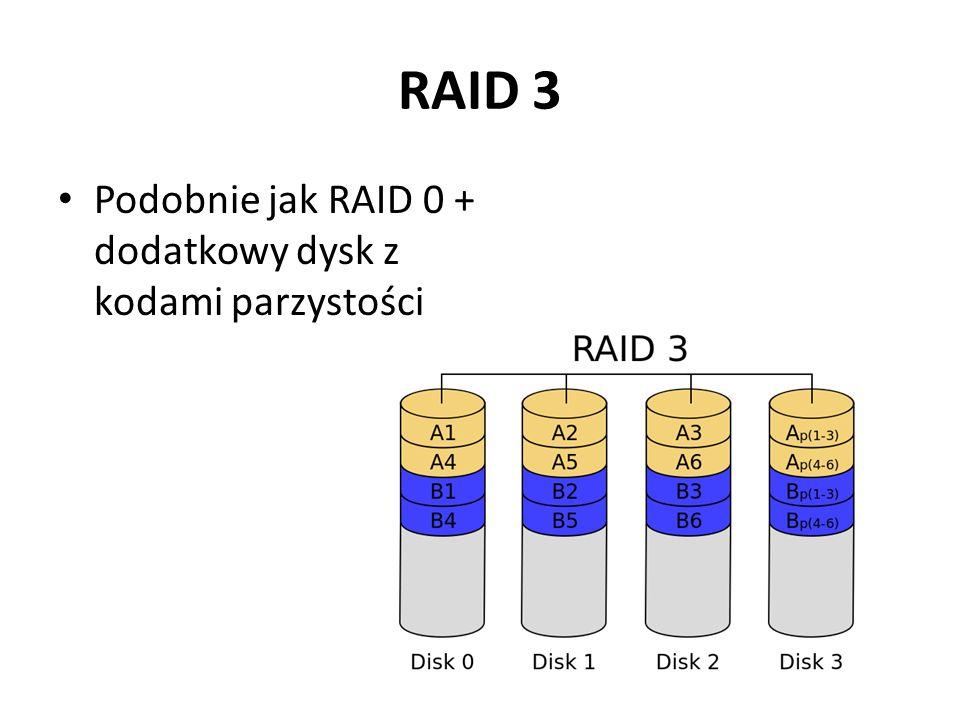 RAID 3 Podobnie jak RAID 0 + dodatkowy dysk z kodami parzystości