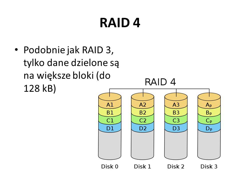 RAID 4 Podobnie jak RAID 3, tylko dane dzielone są na większe bloki (do 128 kB)