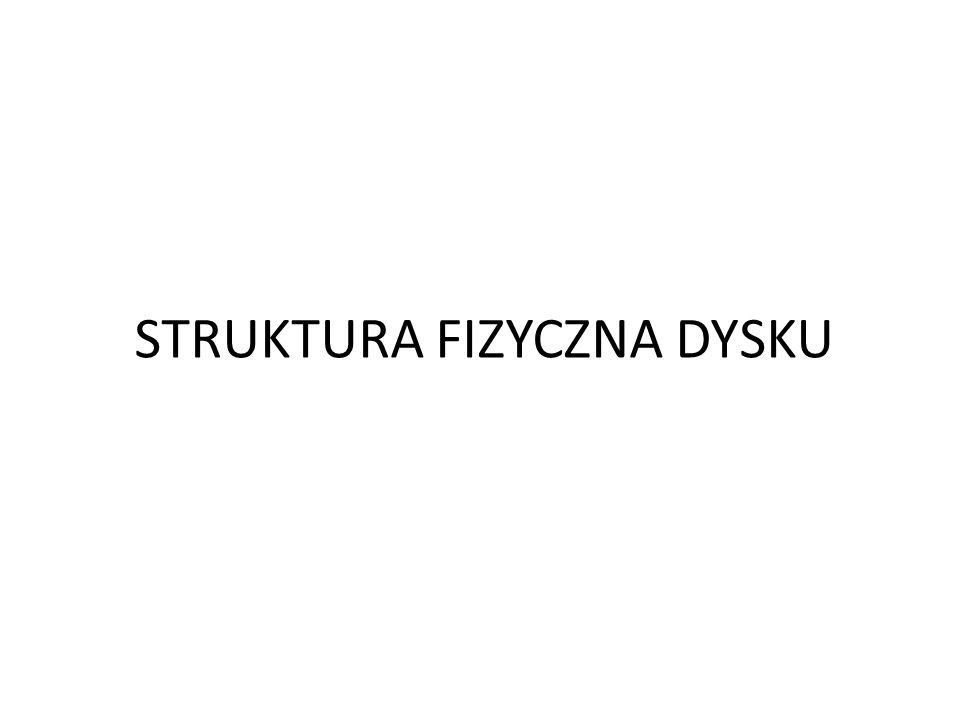 STRUKTURA FIZYCZNA DYSKU
