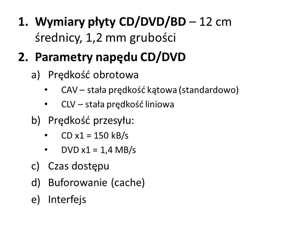 1.Wymiary płyty CD/DVD/BD – 12 cm średnicy, 1,2 mm grubości 2.Parametry napędu CD/DVD a)Prędkość obrotowa CAV – stała prędkość kątowa (standardowo) CL