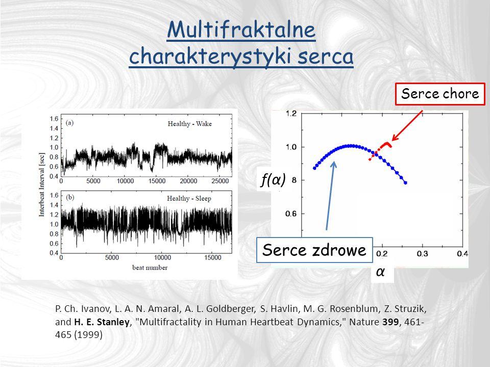Multifraktalne charakterystyki serca P.Ch. Ivanov, L.