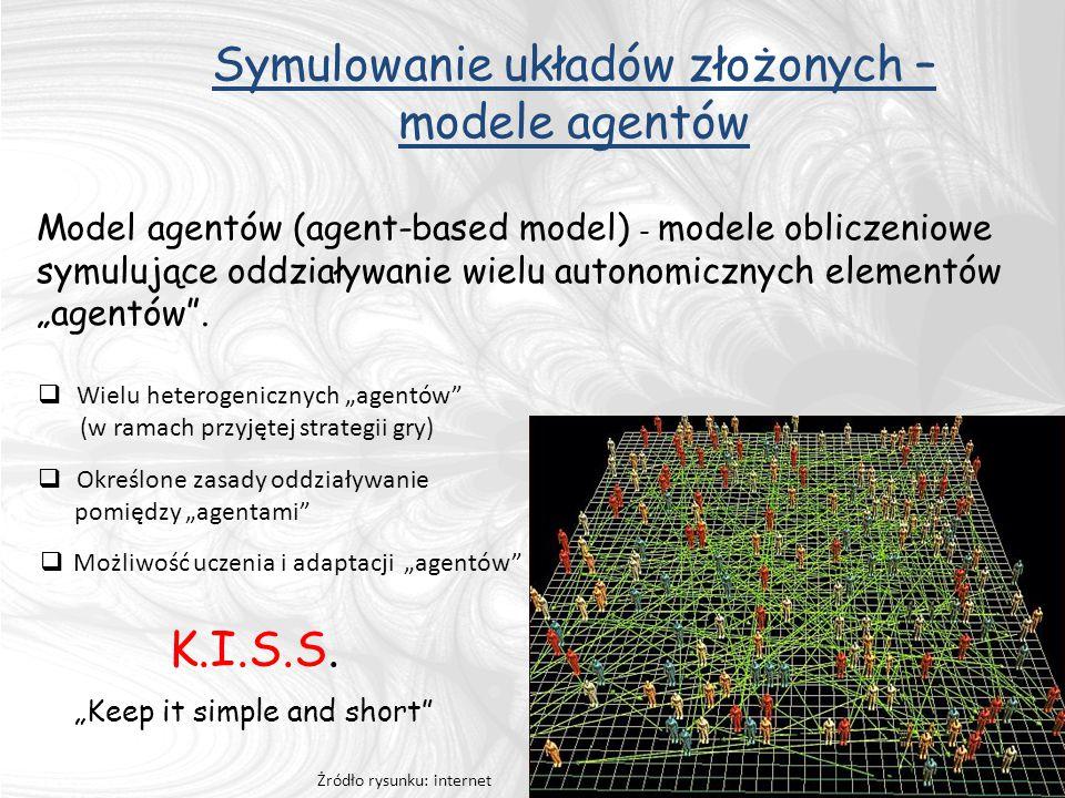 Symulowanie układów złożonych – modele agentów K.I.S.S.
